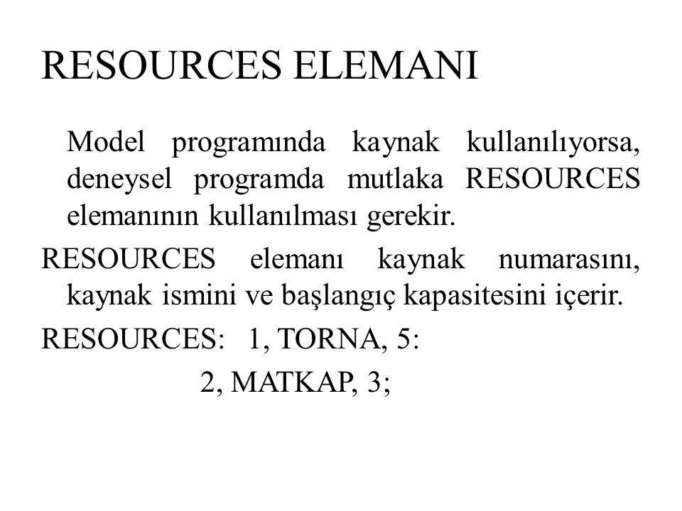 RESOURCES ELEMANI Model programında kaynak kullanılıyorsa, deneysel programda mutlaka RESOURCES elemanının kullanılması gerekir. RESOURCES elemanı kay