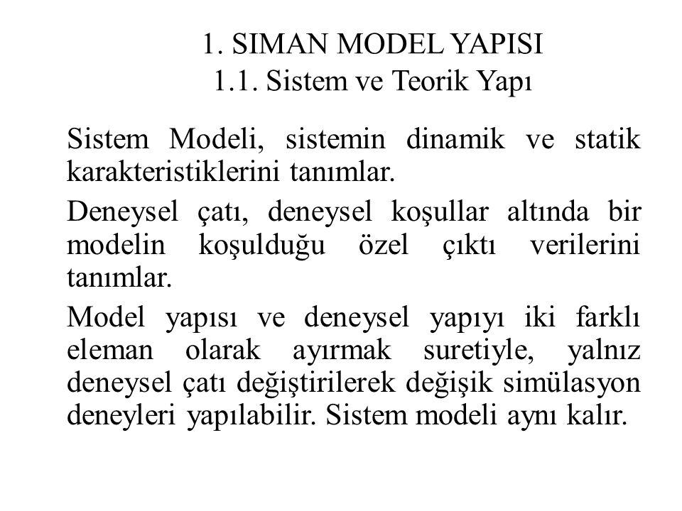 1. SIMAN MODEL YAPISI 1.1. Sistem ve Teorik Yapı Sistem Modeli, sistemin dinamik ve statik karakteristiklerini tanımlar. Deneysel çatı, deneysel koşul