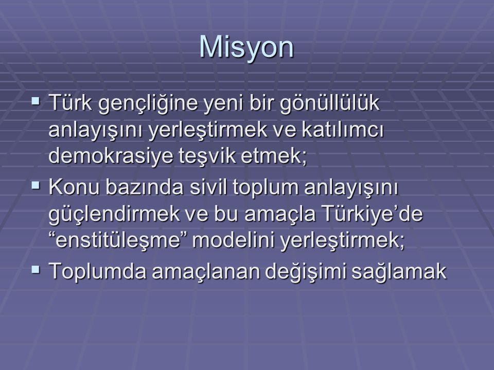 Misyon  Türk gençliğine yeni bir gönüllülük anlayışını yerleştirmek ve katılımcı demokrasiye teşvik etmek;  Konu bazında sivil toplum anlayışını güçlendirmek ve bu amaçla Türkiye'de enstitüleşme modelini yerleştirmek;  Toplumda amaçlanan değişimi sağlamak