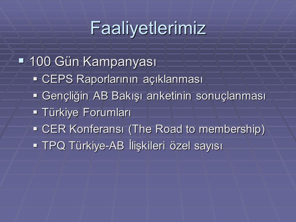 Faaliyetlerimiz  100 Gün Kampanyası  CEPS Raporlarının açıklanması  Gençliğin AB Bakışı anketinin sonuçlanması  Türkiye Forumları  CER Konferansı