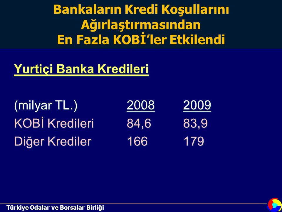 Türkiye Odalar ve Borsalar Birliği Yurtiçi Banka Kredileri (milyar TL.)20082009 KOBİ Kredileri84,683,9 Diğer Krediler166179 Bankaların Kredi Koşullarını Ağırlaştırmasından En Fazla KOBİ'ler Etkilendi