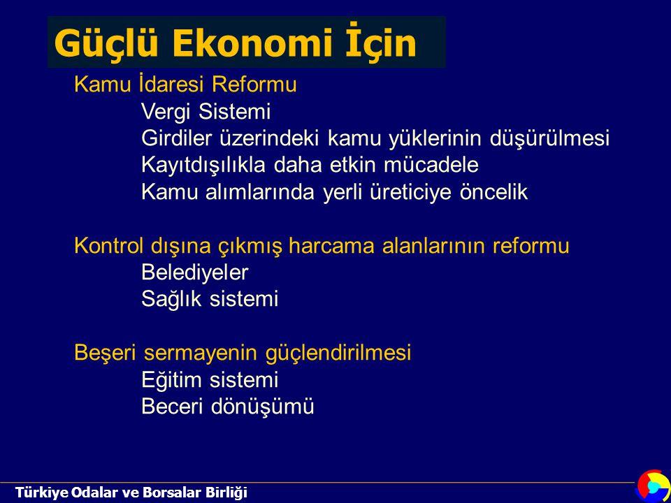 Türkiye Odalar ve Borsalar Birliği Kamu İdaresi Reformu Vergi Sistemi Girdiler üzerindeki kamu yüklerinin düşürülmesi Kayıtdışılıkla daha etkin mücadele Kamu alımlarında yerli üreticiye öncelik Kontrol dışına çıkmış harcama alanlarının reformu Belediyeler Sağlık sistemi Beşeri sermayenin güçlendirilmesi Eğitim sistemi Beceri dönüşümü Güçlü Ekonomi İçin