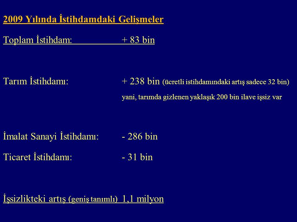 Türkiye Odalar ve Borsalar Birliği Birikmiş Vergi ve Prim Borçları Vergi Borçları Anapara + Faiz: 47 milyar TL.