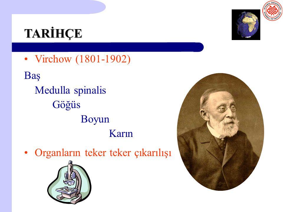 TARİHÇE Virchow (1801-1902) Baş Medulla spinalis Göğüs Boyun Karın Organların teker teker çıkarılışı