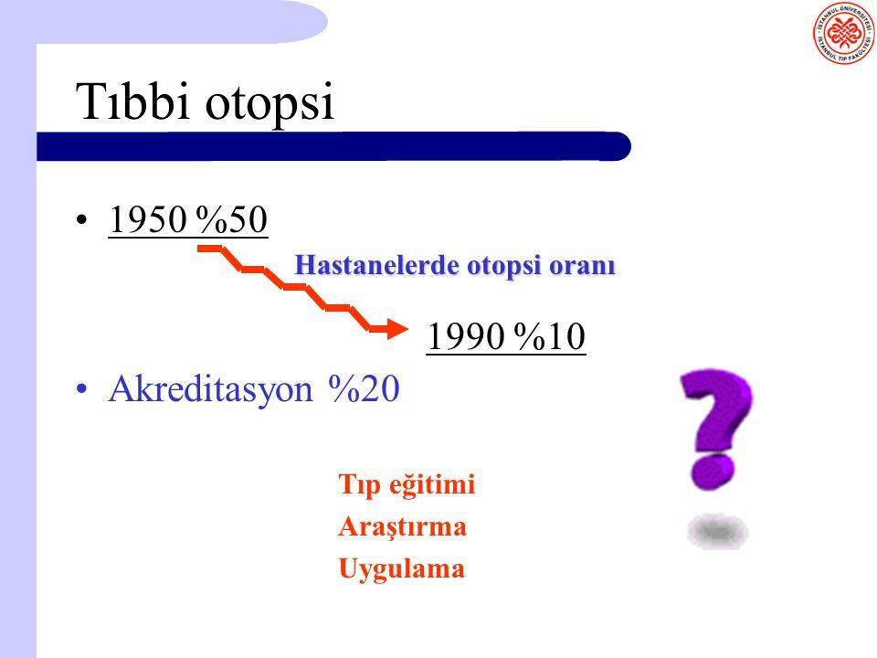 Tıbbi otopsi 1950 %50 Akreditasyon %20 1990 %10 Hastanelerde otopsi oranı Tıp eğitimi Araştırma Uygulama