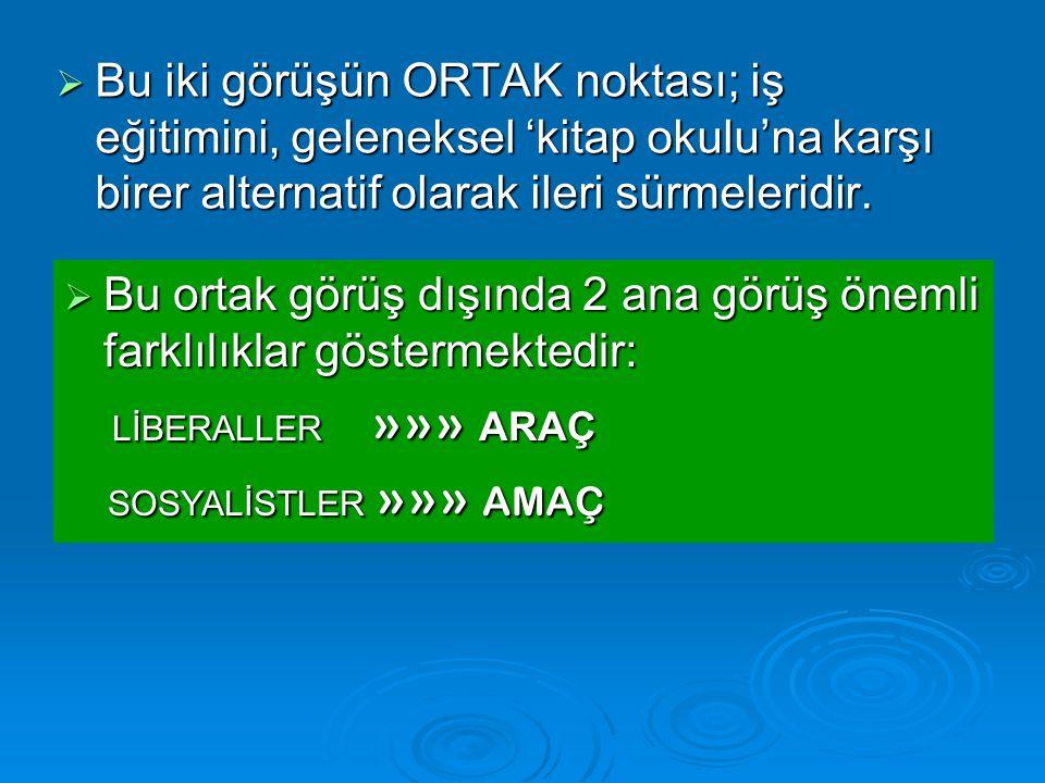 İŞ OKULU AKIMI ve GENEL KAREKTERİSTİĞİ  İş okulu akımı, 20.