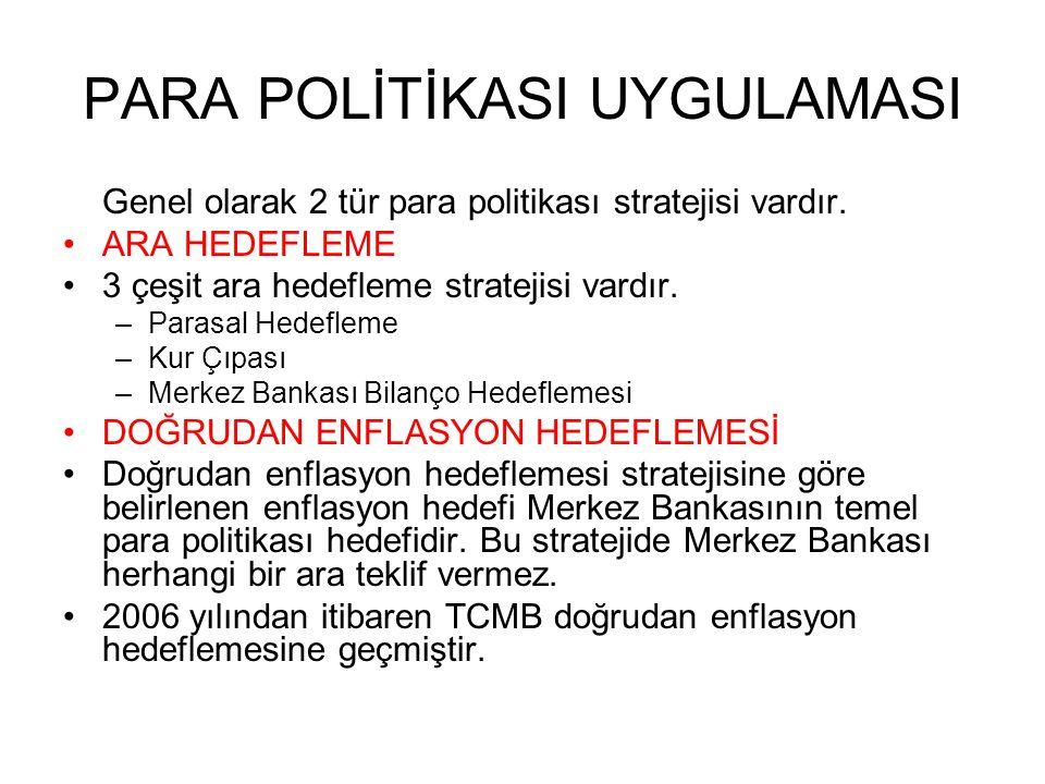 PARA POLİTİKASI UYGULAMASI Genel olarak 2 tür para politikası stratejisi vardır.
