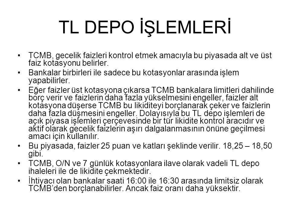 TL DEPO İŞLEMLERİ TCMB, gecelik faizleri kontrol etmek amacıyla bu piyasada alt ve üst faiz kotasyonu belirler.