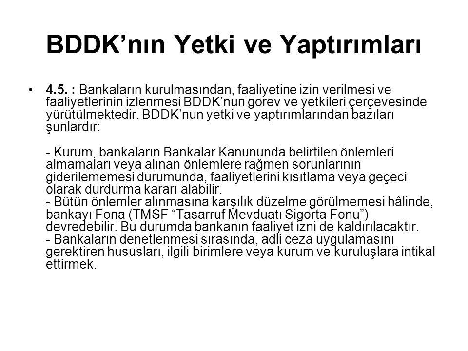 BDDK'nın Yetki ve Yaptırımları 4.5.