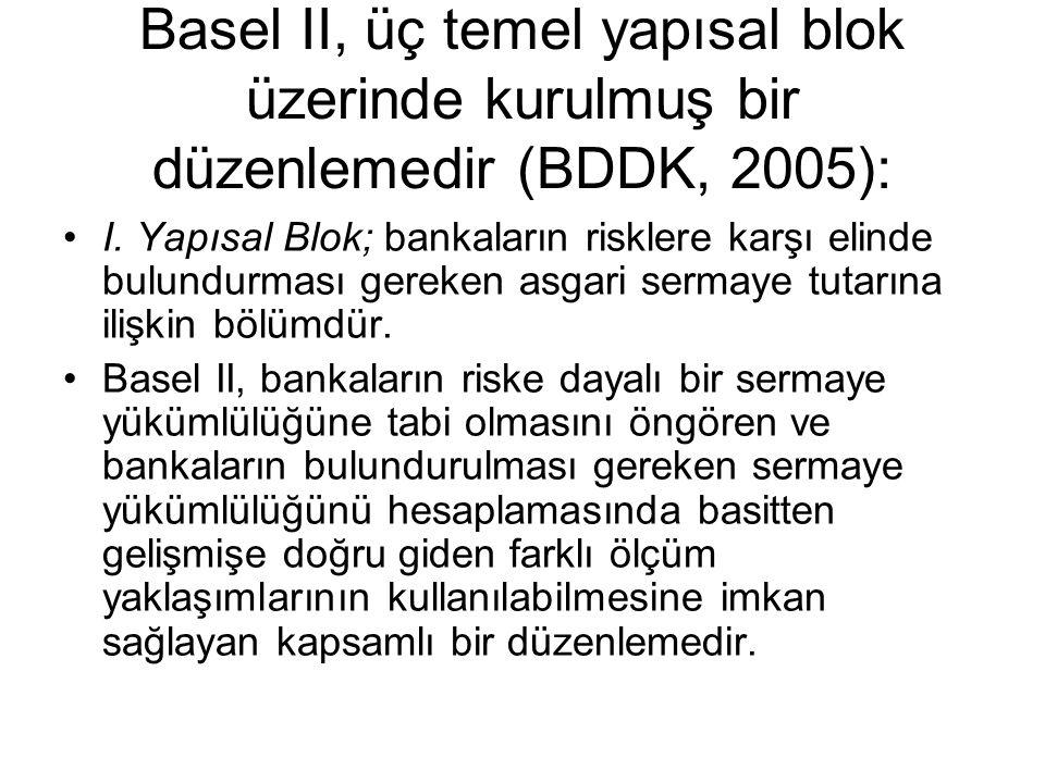 Basel II, üç temel yapısal blok üzerinde kurulmuş bir düzenlemedir (BDDK, 2005): I.