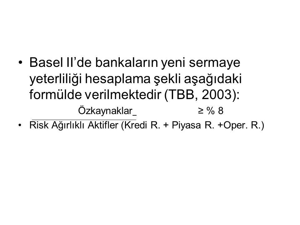 Basel II'de bankaların yeni sermaye yeterliliği hesaplama şekli aşağıdaki formülde verilmektedir (TBB, 2003): Özkaynaklar ≥ % 8 Risk Ağırlıklı Aktifler (Kredi R.