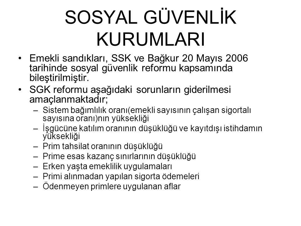 SOSYAL GÜVENLİK KURUMLARI Emekli sandıkları, SSK ve Bağkur 20 Mayıs 2006 tarihinde sosyal güvenlik reformu kapsamında bileştirilmiştir.
