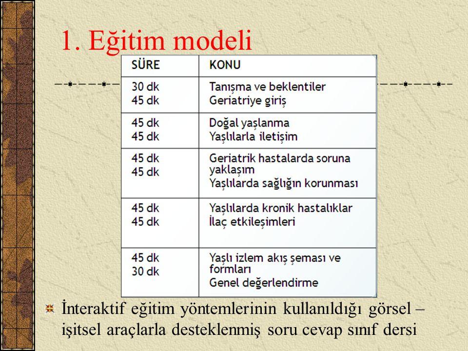 1. Eğitim modeli İnteraktif eğitim yöntemlerinin kullanıldığı görsel – işitsel araçlarla desteklenmiş soru cevap sınıf dersi