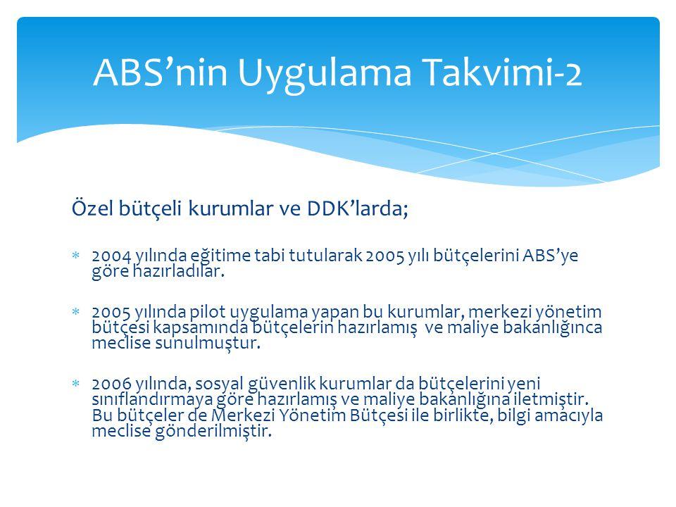 Özel bütçeli kurumlar ve DDK'larda;  2004 yılında eğitime tabi tutularak 2005 yılı bütçelerini ABS'ye göre hazırladılar.  2005 yılında pilot uygulam