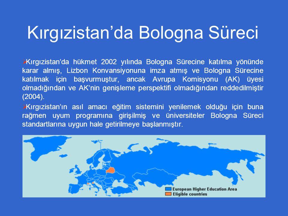 Kırgızistan'da Bologna Süreci  Kırgızistan'da hükmet 2002 yılında Bologna Sürecine katılma yönünde karar almış, Lizbon Konvansiyonuna imza atmış ve Bologna Sürecine katılmak için başvurmuştur, ancak Avrupa Komisyonu (AK) üyesi olmadığından ve AK'nin genişleme perspektifi olmadığından reddedilmiştir (2004).