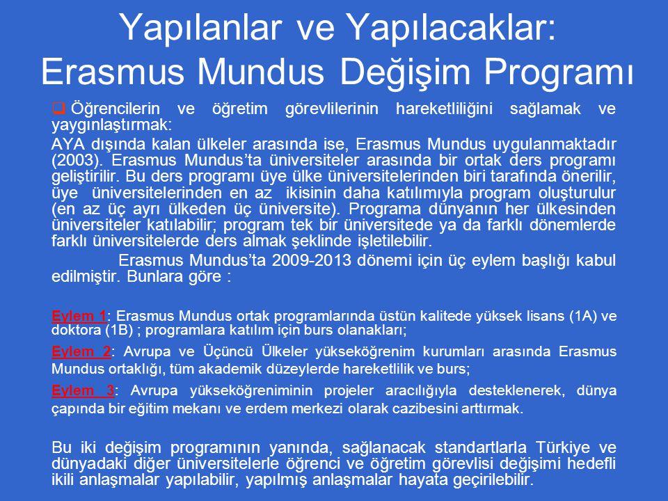 Yapılanlar ve Yapılacaklar: Erasmus Mundus Değişim Programı  Öğrencilerin ve öğretim görevlilerinin hareketliliğini sağlamak ve yaygınlaştırmak: AYA dışında kalan ülkeler arasında ise, Erasmus Mundus uygulanmaktadır (2003).