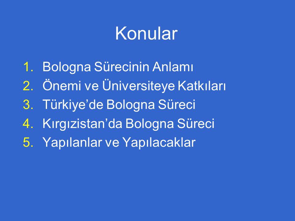 Konular 1.Bologna Sürecinin Anlamı 2.Önemi ve Üniversiteye Katkıları 3.Türkiye'de Bologna Süreci 4.Kırgızistan'da Bologna Süreci 5.Yapılanlar ve Yapılacaklar