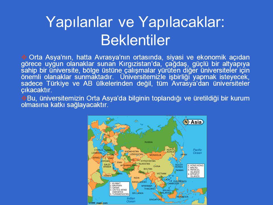 Yapılanlar ve Yapılacaklar: Beklentiler  Orta Asya'nın, hatta Avrasya'nın ortasında, siyasi ve ekonomik açıdan görece uygun olanaklar sunan Kırgızistan'da, çağdaş, güçlü bir altyapıya sahip bir üniversite, bölge üstüne çalışmalar yürüten diğer üniversiteler için önemli olanaklar sunmaktadır.