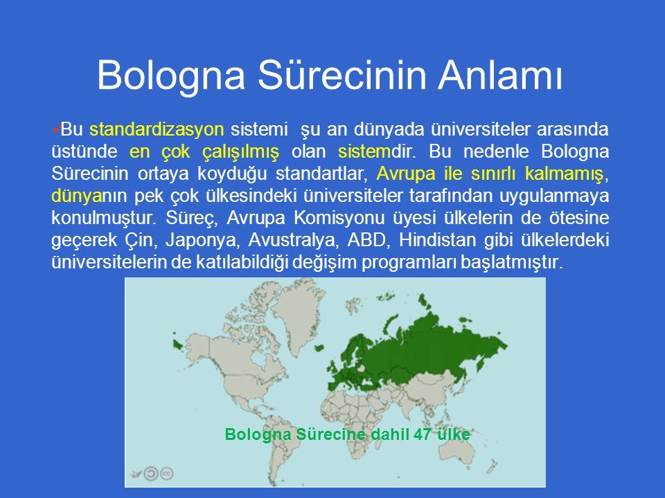 Bologna Sürecinin Anlamı Bu standardizasyon sistemi şu an dünyada üniversiteler arasında üstünde en çok çalışılmış olan sistemdir.