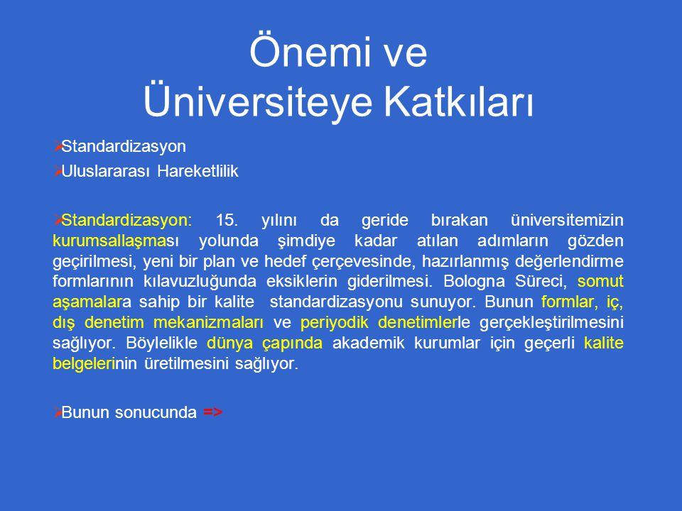Önemi ve Üniversiteye Katkıları  Standardizasyon  Uluslararası Hareketlilik  Standardizasyon: 15.
