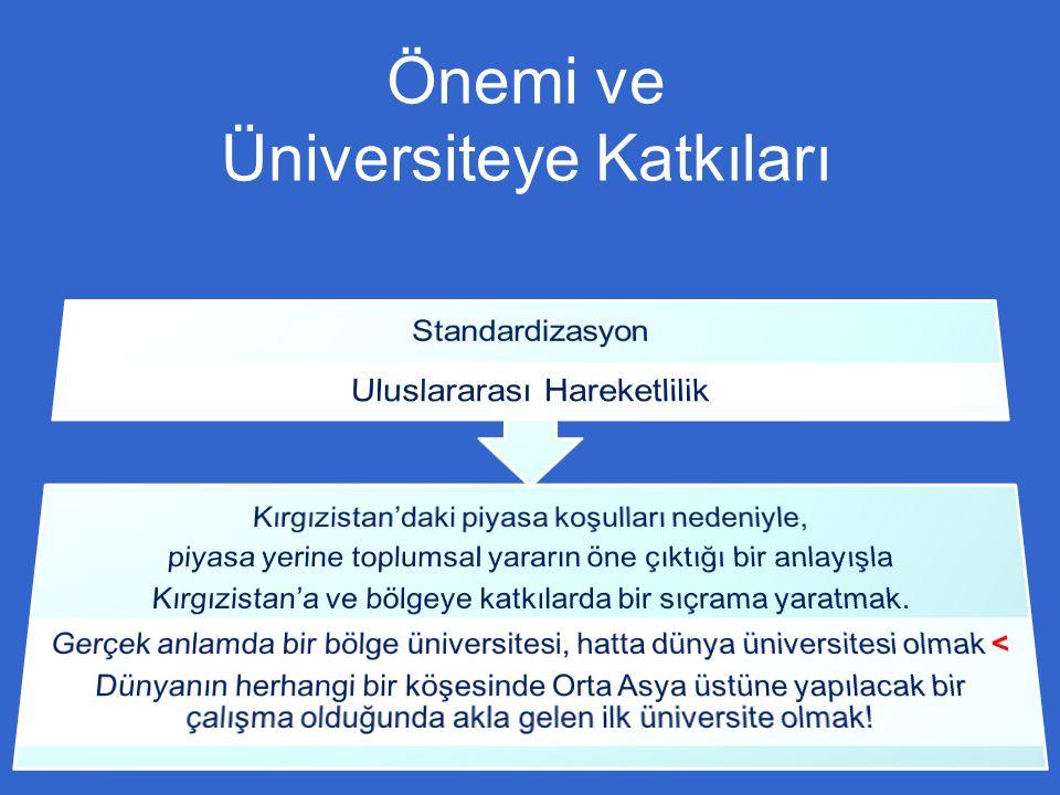 Önemi ve Üniversiteye Katkıları