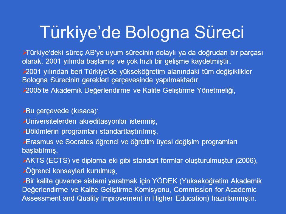 Türkiye'de Bologna Süreci  Türkiye'deki süreç AB'ye uyum sürecinin dolaylı ya da doğrudan bir parçası olarak, 2001 yılında başlamış ve çok hızlı bir gelişme kaydetmiştir.