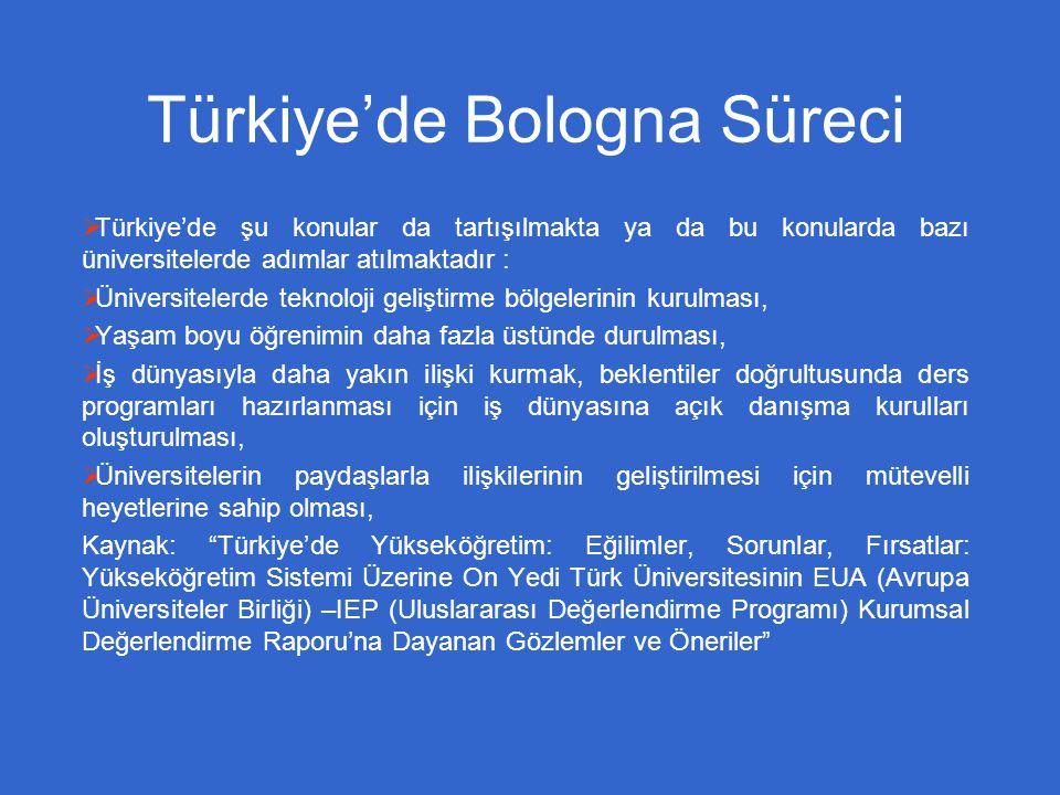 Türkiye'de Bologna Süreci  Türkiye'de şu konular da tartışılmakta ya da bu konularda bazı üniversitelerde adımlar atılmaktadır :  Üniversitelerde teknoloji geliştirme bölgelerinin kurulması,  Yaşam boyu öğrenimin daha fazla üstünde durulması,  İş dünyasıyla daha yakın ilişki kurmak, beklentiler doğrultusunda ders programları hazırlanması için iş dünyasına açık danışma kurulları oluşturulması,  Üniversitelerin paydaşlarla ilişkilerinin geliştirilmesi için mütevelli heyetlerine sahip olması, Kaynak: Türkiye'de Yükseköğretim: Eğilimler, Sorunlar, Fırsatlar: Yükseköğretim Sistemi Üzerine On Yedi Türk Üniversitesinin EUA (Avrupa Üniversiteler Birliği) –IEP (Uluslararası Değerlendirme Programı) Kurumsal Değerlendirme Raporu'na Dayanan Gözlemler ve Öneriler