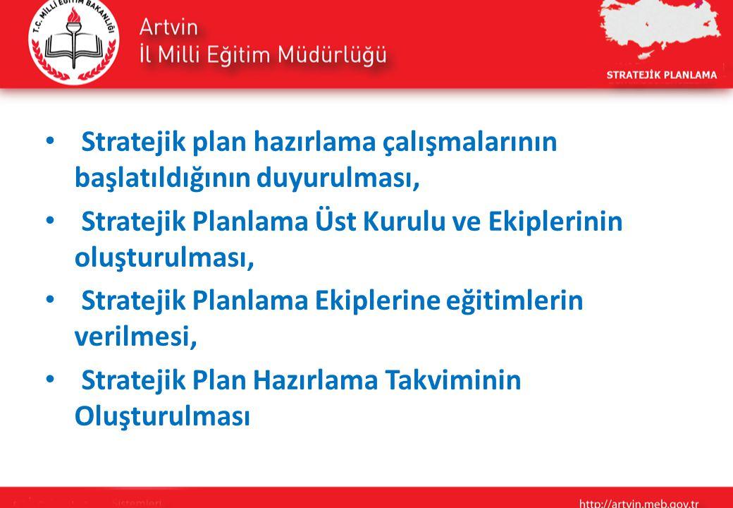 Stratejik plan hazırlama çalışmalarının başlatıldığının duyurulması, Stratejik Planlama Üst Kurulu ve Ekiplerinin oluşturulması, Stratejik Planlama Ekiplerine eğitimlerin verilmesi, Stratejik Plan Hazırlama Takviminin Oluşturulması