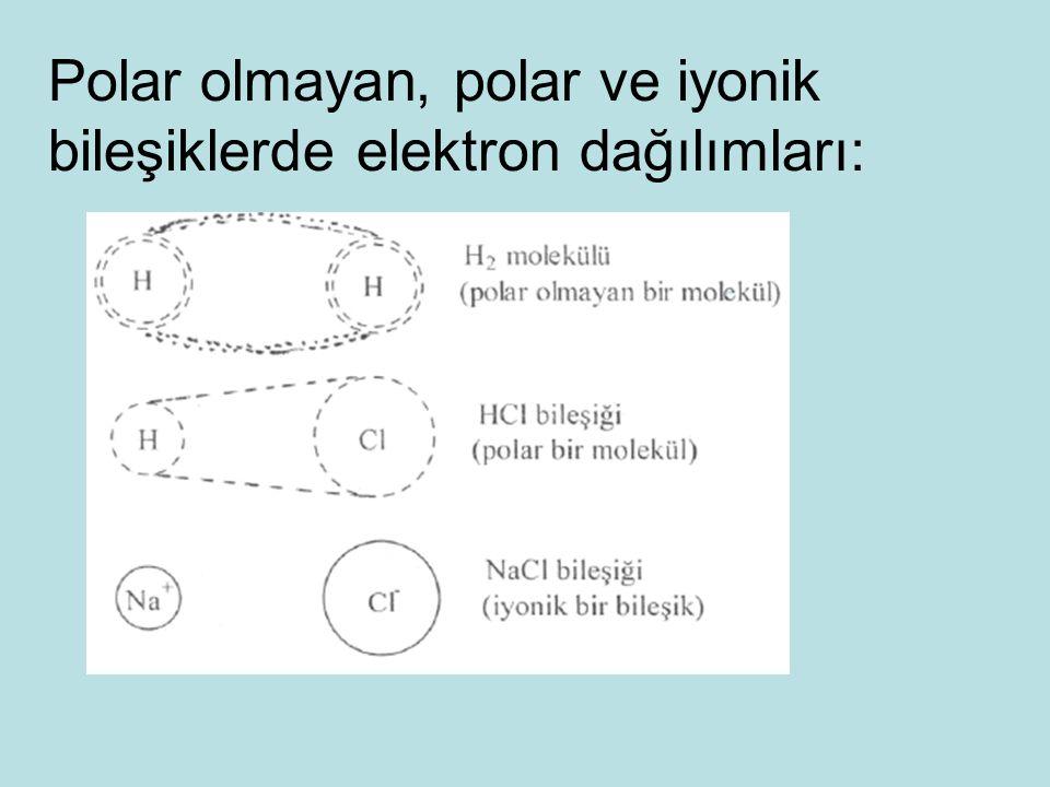 Pozitif ve negatif uçların elektrik yükleri, q ile yükler arasındaki mesafe, r çarpımı olarak tarif edilir.