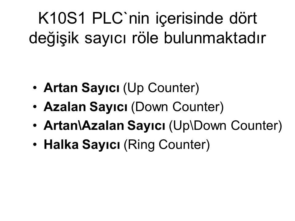 K10S1 PLC`nin içerisinde dört değişik sayıcı röle bulunmaktadır Artan Sayıcı (Up Counter) Azalan Sayıcı (Down Counter) Artan\Azalan Sayıcı (Up\Down Co