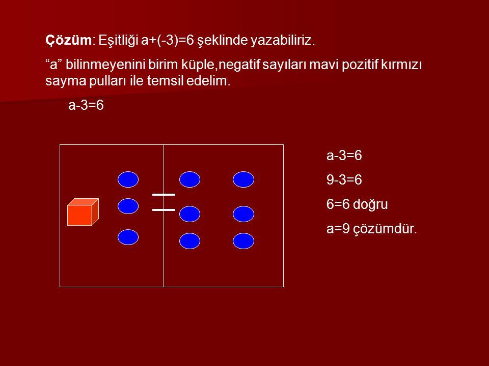 """Çözüm: Eşitliği a+(-3)=6 şeklinde yazabiliriz. """"a"""" bilinmeyenini birim küple,negatif sayıları mavi pozitif kırmızı sayma pulları ile temsil edelim. a-"""