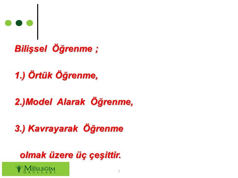 Bilişsel Öğrenme ; 1.) Örtük Öğrenme, 2.)Model Alarak Öğrenme, 3.) Kavrayarak Öğrenme olmak üzere üç çeşittir.