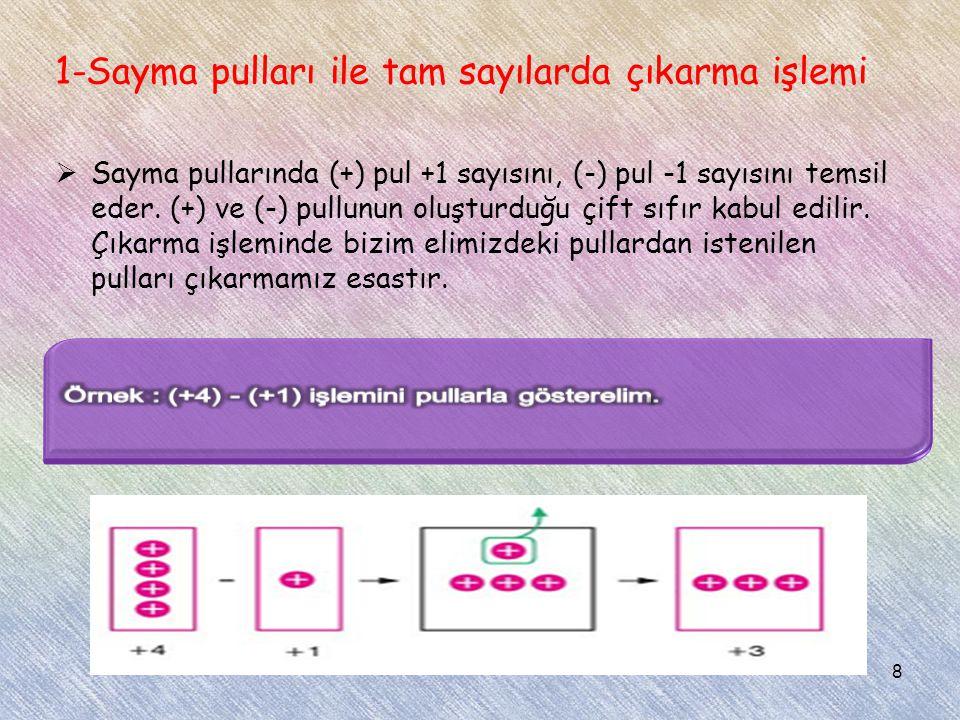 1-Sayma pulları ile tam sayılarda çıkarma işlemi  Sayma pullarında (+) pul +1 sayısını, (-) pul -1 sayısını temsil eder. (+) ve (-) pullunun oluşturd