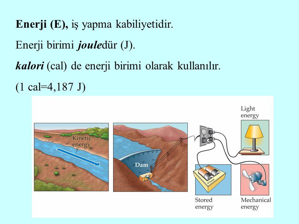 Enerji (E), iş yapma kabiliyetidir. Enerji birimi jouledür (J). kalori (cal) de enerji birimi olarak kullanılır. (1 cal=4,187 J)