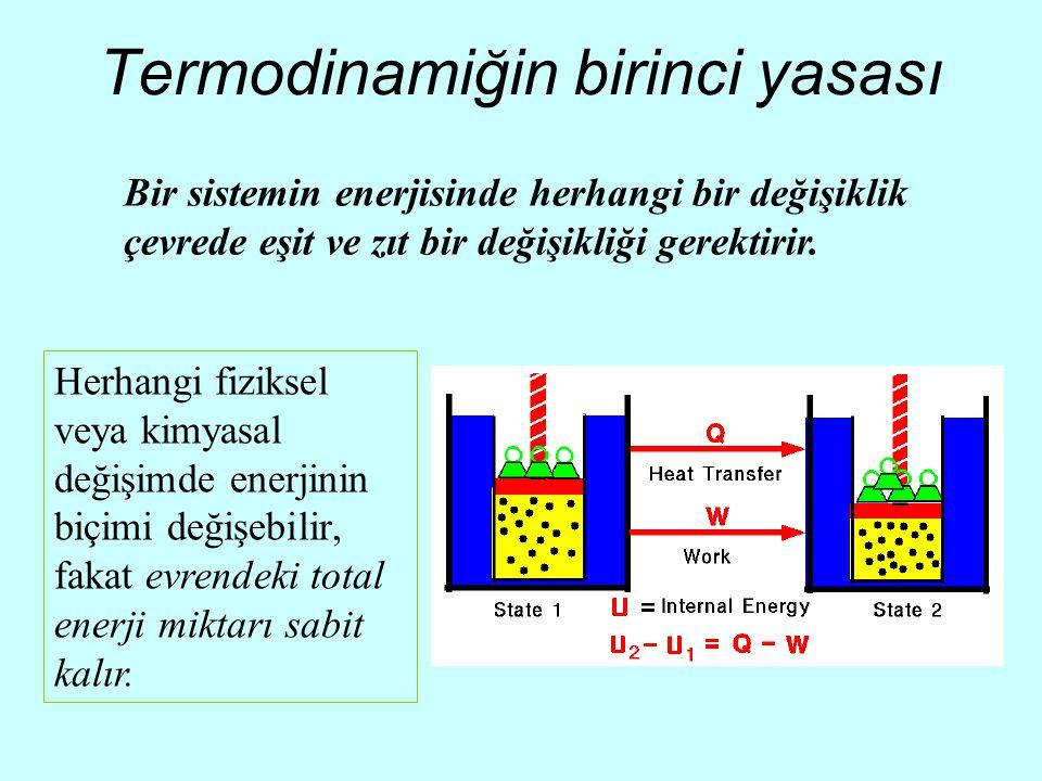 Termodinamiğin birinci yasası Bir sistemin enerjisinde herhangi bir değişiklik çevrede eşit ve zıt bir değişikliği gerektirir. Herhangi fiziksel veya