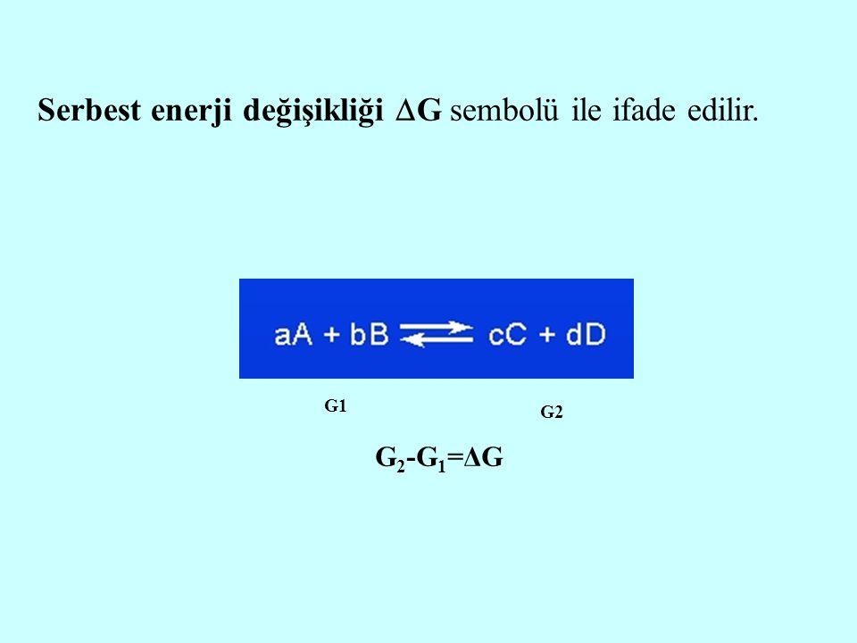 Serbest enerji değişikliği  G sembolü ile ifade edilir. G1 G2 G 2 -G 1 =ΔG