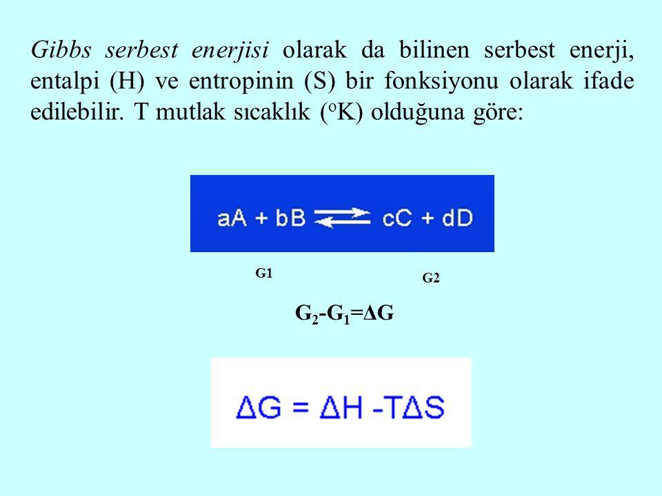 Gibbs serbest enerjisi olarak da bilinen serbest enerji, entalpi (H) ve entropinin (S) bir fonksiyonu olarak ifade edilebilir. T mutlak sıcaklık ( o K