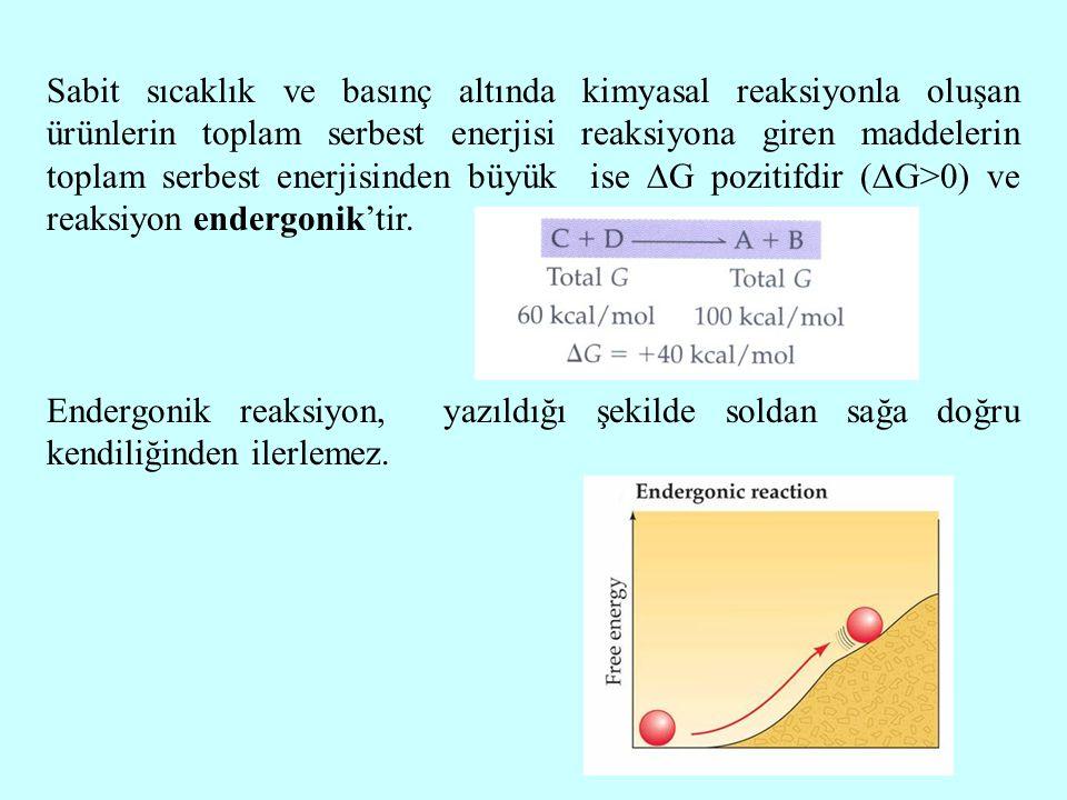 Sabit sıcaklık ve basınç altında kimyasal reaksiyonla oluşan ürünlerin toplam serbest enerjisi reaksiyona giren maddelerin toplam serbest enerjisinden