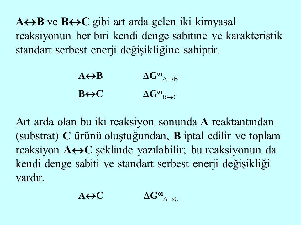 A  B ve B  C gibi art arda gelen iki kimyasal reaksiyonun her biri kendi denge sabitine ve karakteristik standart serbest enerji değişikliğine sahip