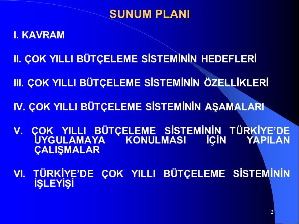 2 SUNUM PLANI I. KAVRAM II. ÇOK YILLI BÜTÇELEME SİSTEMİNİN HEDEFLERİ III.