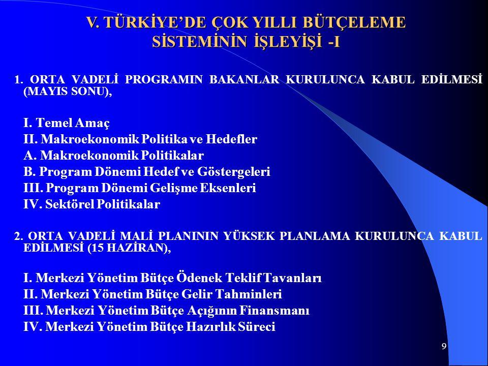 9 1.ORTA VADELİ PROGRAMIN BAKANLAR KURULUNCA KABUL EDİLMESİ (MAYIS SONU), I.