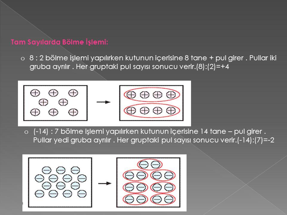 Tam Sayılarda Bölme İşlemi: o 8 : 2 bölme işlemi yapılırken kutunun içerisine 8 tane + pul girer. Pullar iki gruba ayrılır. Her gruptaki pul sayısı so