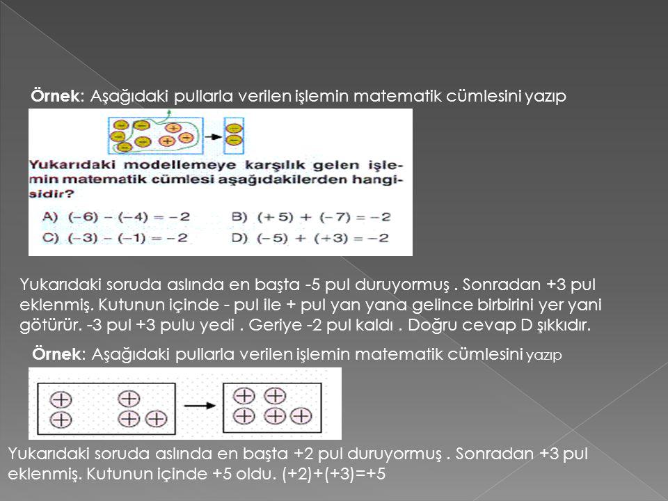 Örnek : Aşağıdaki pullarla verilen işlemin matematik cümlesini yazıp açıklayınız. Yukarıdaki soruda aslında en başta -5 pul duruyormuş. Sonradan +3 pu