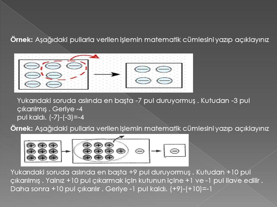 Örnek: Aşağıdaki pullarla verilen işlemin matematik cümlesini yazıp açıklayınız Yukarıdaki soruda aslında en başta -7 pul duruyormuş. Kutudan -3 pul ç