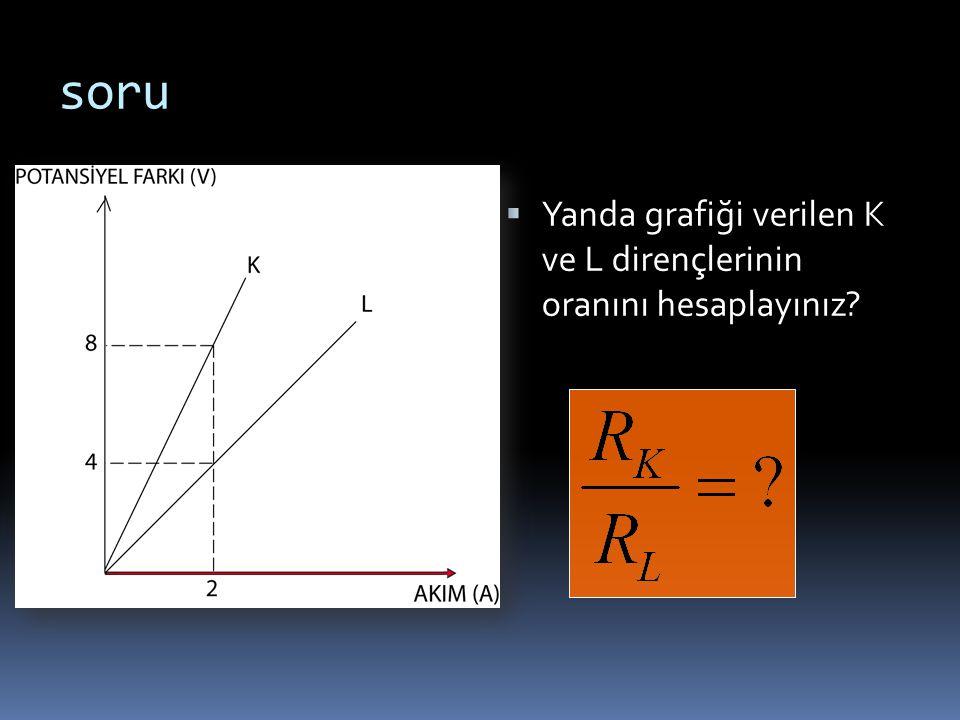 soru  Yanda grafiği verilen K ve L dirençlerinin oranını hesaplayınız?