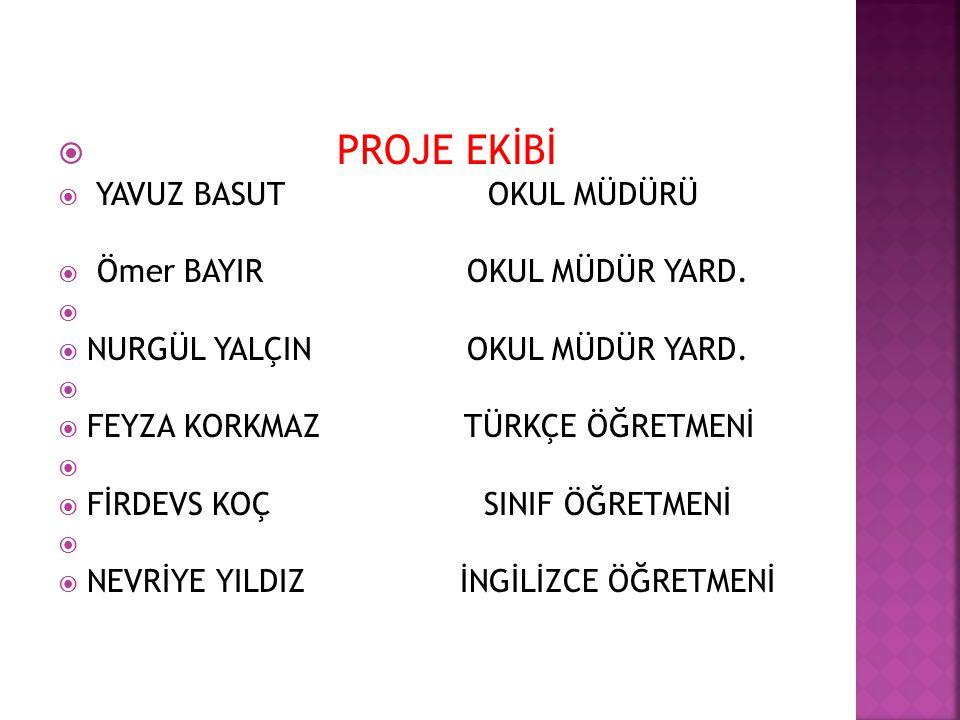 Projenin uygulandığı il / İlçe Bursa/Kestel Projenin uygulanmasından sorumlu kurum / kuruluş Kestel Atatürk İlkokulu İşbirliği yapılan kurum ve kuruluşlar Kestel Belediyesi,Okul Aile Birliği,Hayırsever Kuruluşlar