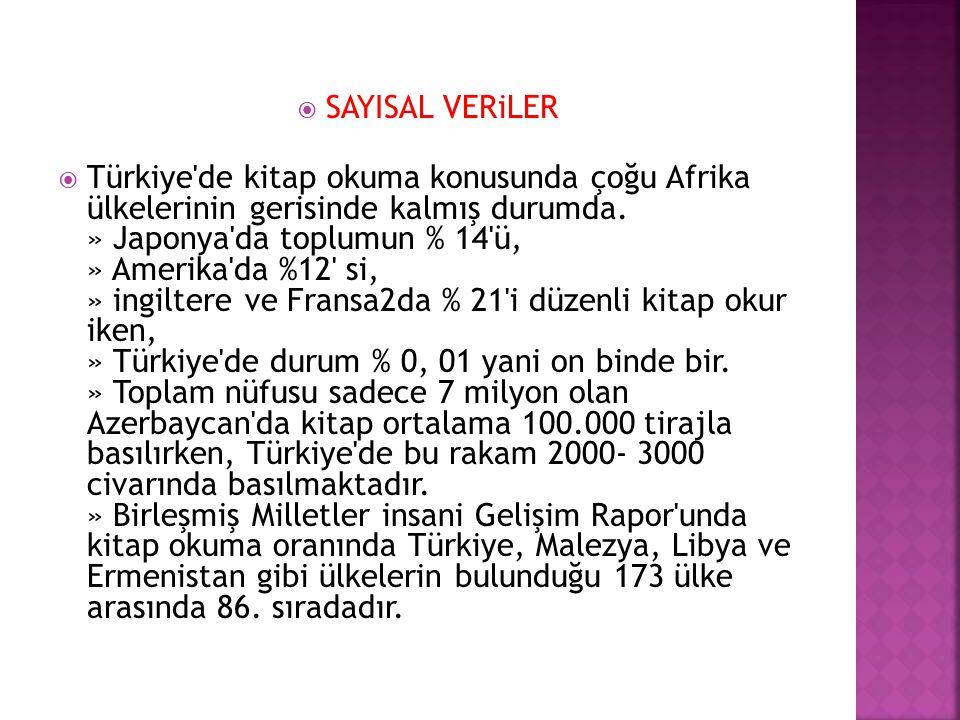  SAYISAL VERiLER  Türkiye'de kitap okuma konusunda çoğu Afrika ülkelerinin gerisinde kalmış durumda. » Japonya'da toplumun % 14'ü, » Amerika'da %12'