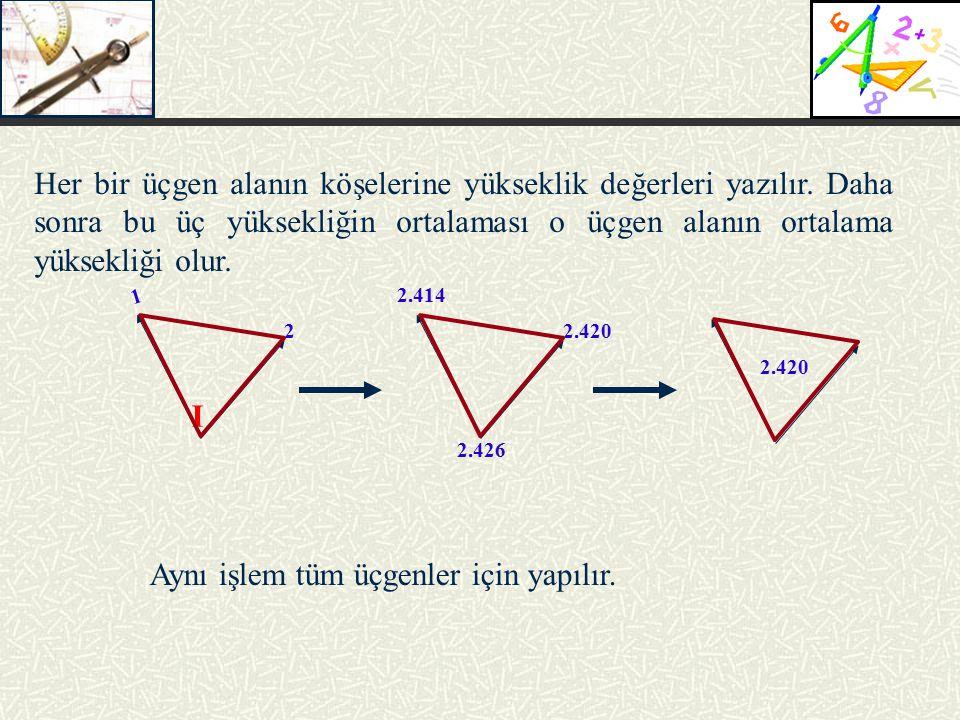 Her bir üçgen alanın köşelerine yükseklik değerleri yazılır. Daha sonra bu üç yüksekliğin ortalaması o üçgen alanın ortalama yüksekliği olur. I 1 2 2.