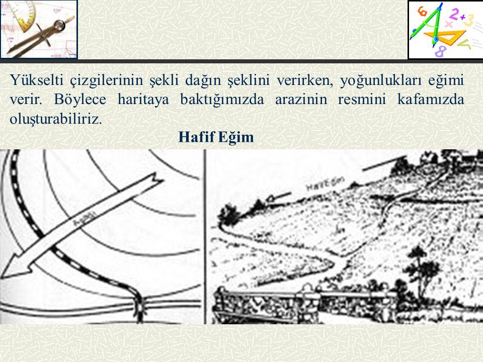 Yükselti çizgilerinin şekli dağın şeklini verirken, yoğunlukları eğimi verir. Böylece haritaya baktığımızda arazinin resmini kafamızda oluşturabiliriz