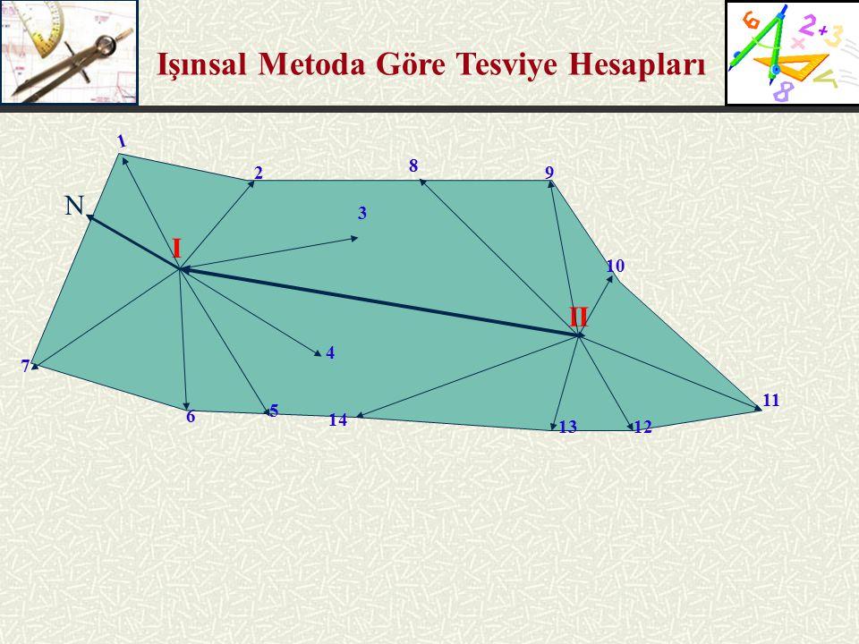 Işınsal Metoda Göre Tesviye Hesapları N I 1 2 3 II 4 5 6 7 8 9 10 11 1213 14